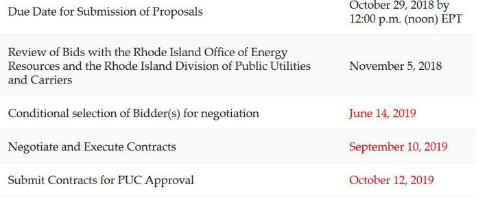 Rhode Island Clean Energy RFP - Timeline Update - Citizens' Task