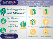 Best Joint Replacement Surgery in India is Affordably Priced