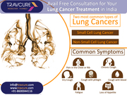 Avail Free Consultation for Your Lung Cancer Treatment in India