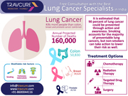 Free Consultation with the Best Lung Cancer Specialists in India