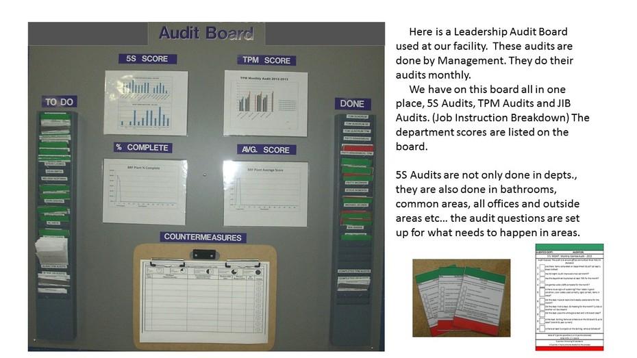 Audit Board
