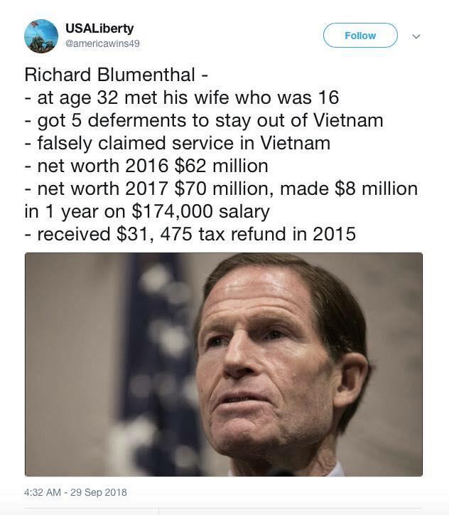 RICHARD BLUMENTHAL