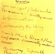 Three Rights Commissions learn Community Life Competence Process