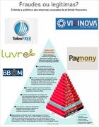 Raio X das pirâmides no Brasil