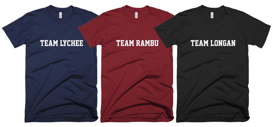 WHAT TEAM ARE YOU?
