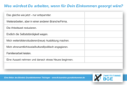 Bodenzeitung für BGE Thüringen