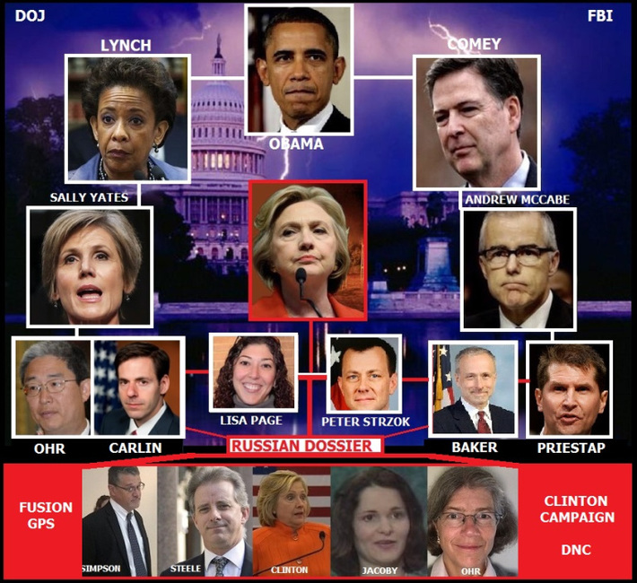 THE RUSSIAN MOB DEMS!!