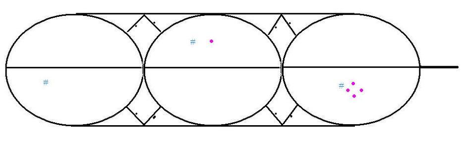 oval bookmark pattern