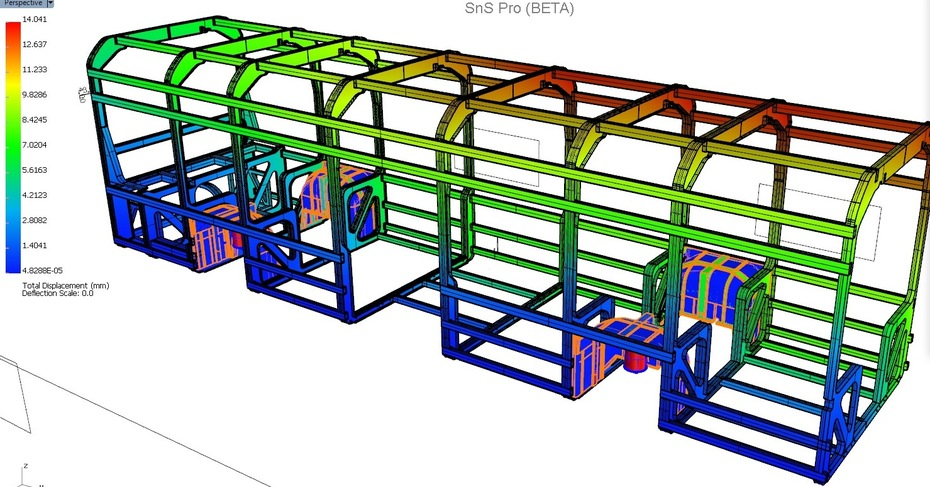 The  Structural  Testing of a  Bus  Structure with Scan and solve FEA