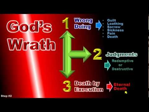 God's Wrath - 2