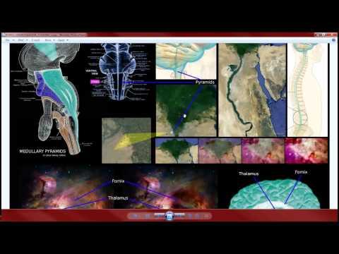 Ancient Egypt, Celestial Nile, Nile Chakras, Adam Kadmon, Osiris, Orion Nebula, Mental Universe