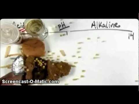 Dieta Alcalina   Alimentos Alcalinos y Agua Alcalina
