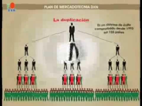 Plan de Compensacion DXN (Bonos)