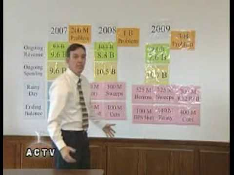 Part 3 Arizona Secretary of State Ken Bennett Budget Presentation