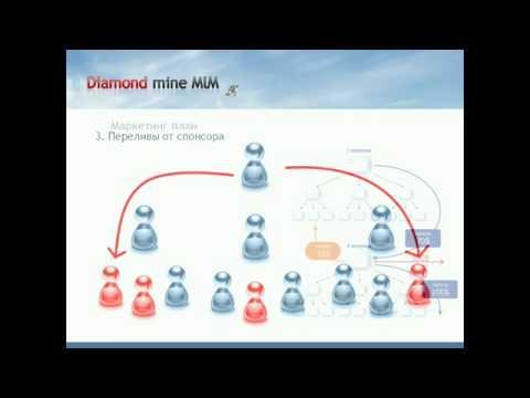 Алмазный рудник МЛМ! Монополия рынка МЛМ! Diamond mine MLM!