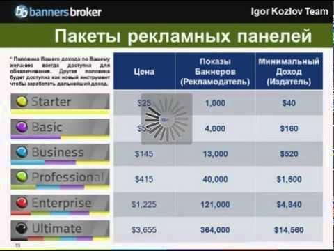 Banners Broker- презентация 14.05.2012