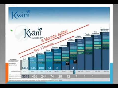 Каяни экспресс презентация - Kyani