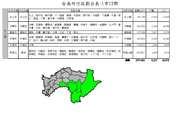 台南州行政規劃表2011-11-01_頁面_06