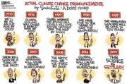 ClimateChangeCartoon