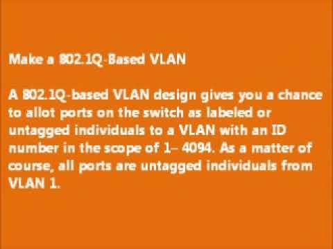 Initiate the 802.1Q-Based VLAN Mode.