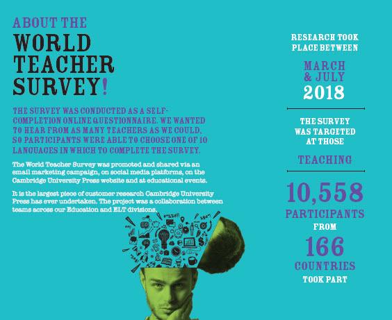 World Teacher Survey