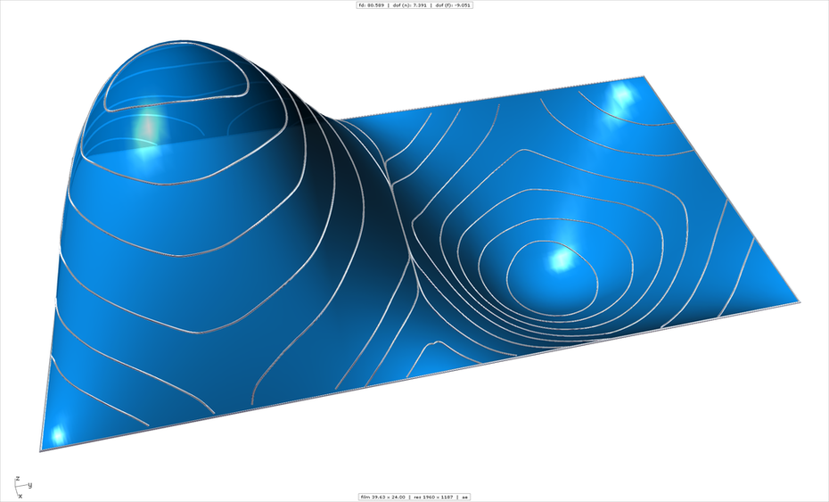 Principal Curvature Orbits 1