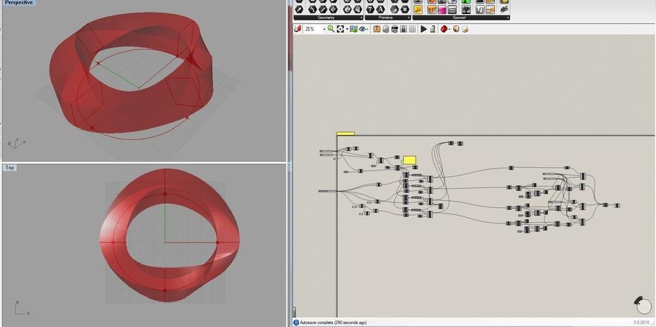 GH-Möbius strip