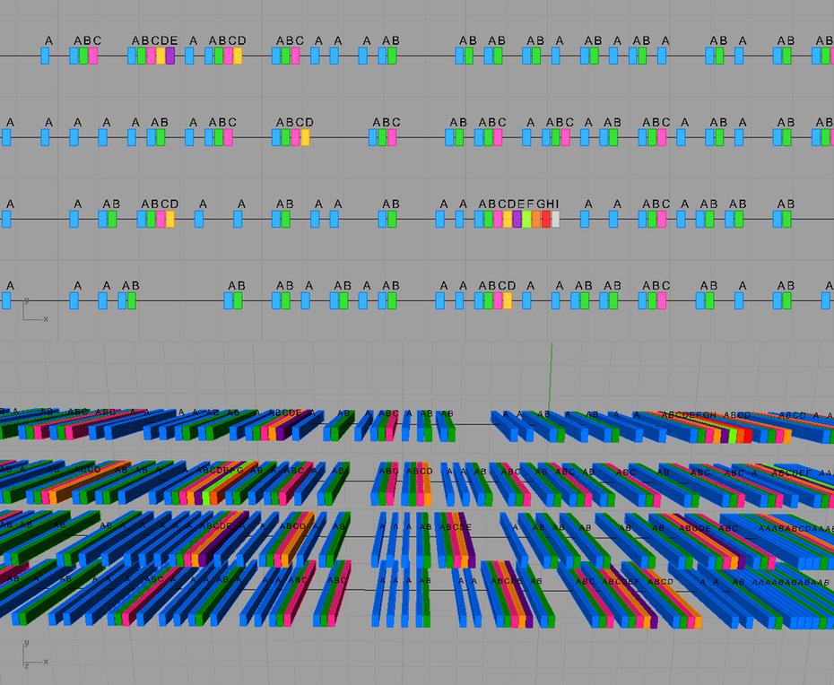 random data clustering