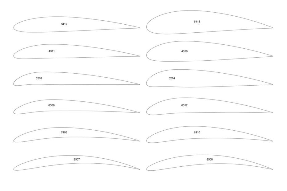 NACA aerofoil section examples