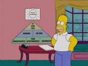 simpsons_pyramid_in_your_face3