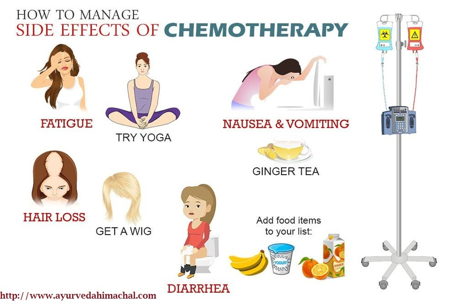side-effects-of-chemotherapy