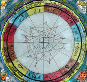 William Sens Birh Chart