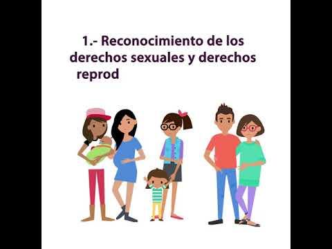 ¡Hoy es el Día Internacional de Acción por la Salud de las Mujeres!