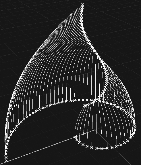 Parametric modification of the sections
