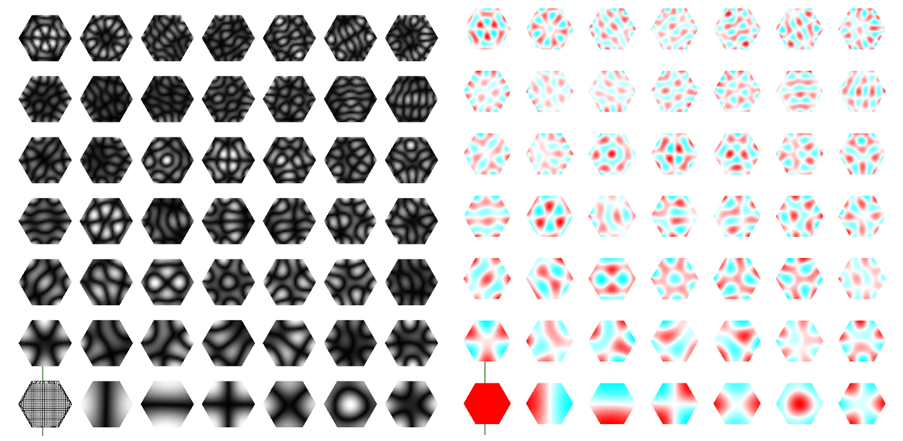 millipede: Laplacian eigenmodes of mesh
