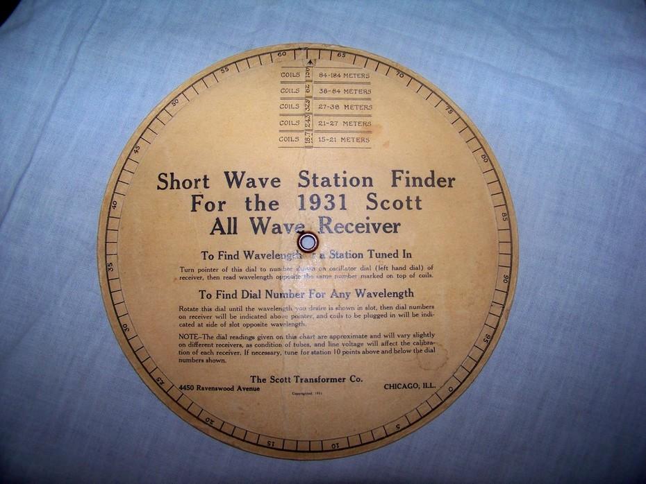 Station Finder - 1931 AW