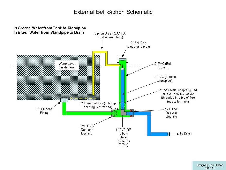 Revised External Bell Siphon Schematic