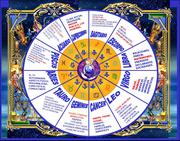 casas_astrologicas_carrodetriunfo