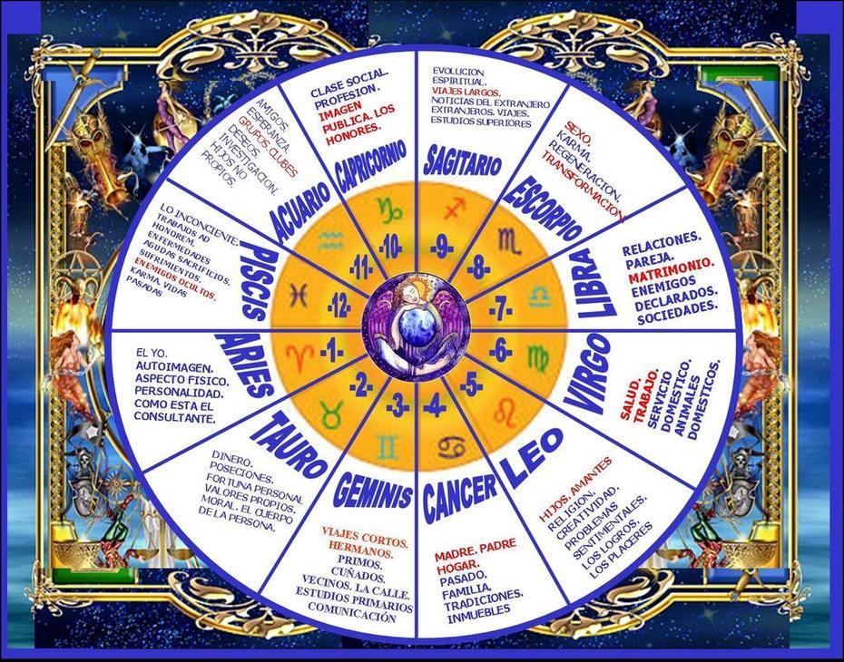 casas_astrologicas_carrodetriunfo