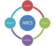 Motivation in Online Teaching: ARCS Model