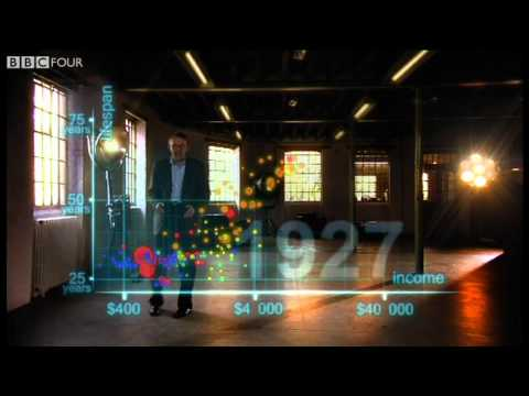 Hans Rosling's 200 Countries, 200 Years, 4 Minutes - The Joy of Stats - BBC Four