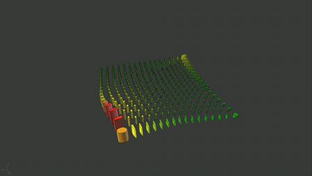 ani density voronoi persp