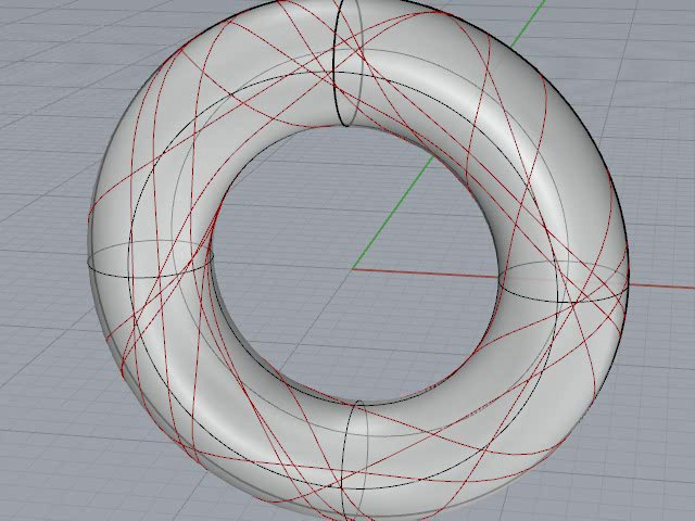 Geodesic curve on a torus