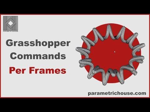 Per Frames