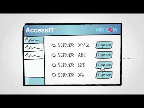 Data Center Remote Access Management