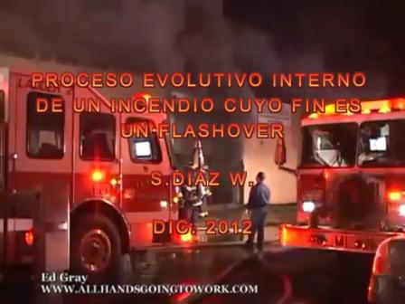 EVOLUCION DE UN INCENDIO / Video Destacado de La Hermandad de Bomberos