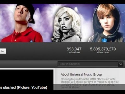 Fake Youtube & Social Network Views Exposed ( Universal,Sony,Rca & More Under Fire )