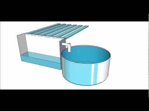 Basic Animation of a Aquaponics System