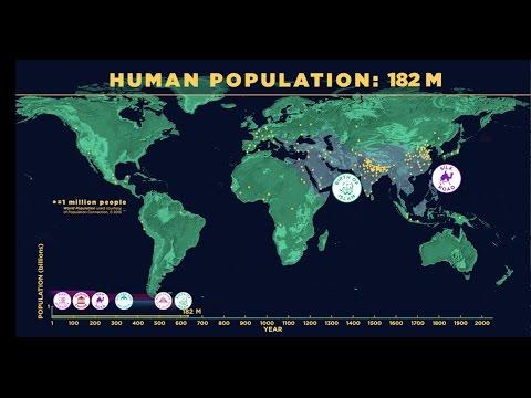 Human Population Through Time