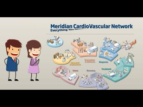 Meridian CardioVascular Network - CardioVascular Explanation Video